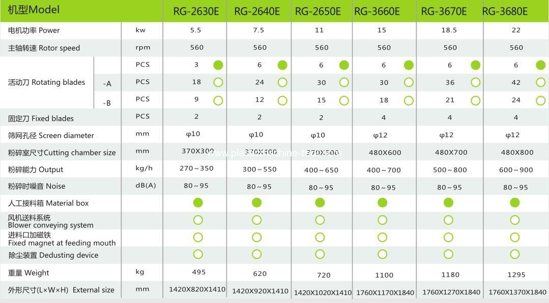 RG-26E specification.jpg